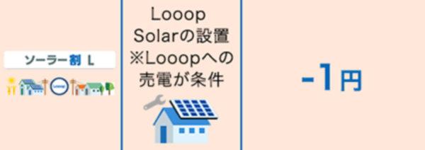 Looopでんきで太陽光を設置すると2円安くなる