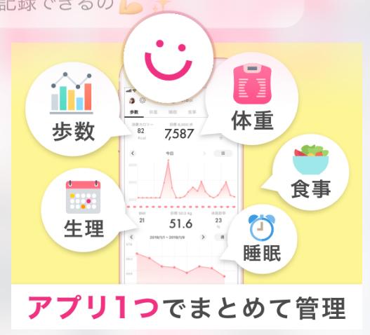 フィンクでは体重、歩数、生理などでまとめて管理できるアプリです。